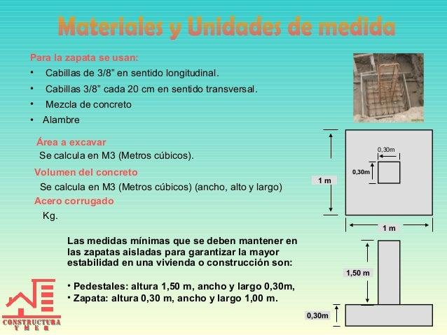Fundaciones y columnas for Medidas minimas de una oficina