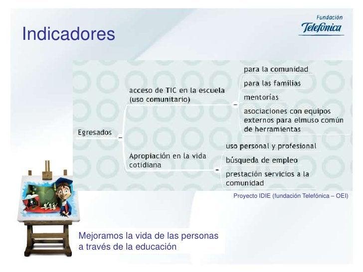 Indicadores<br />Proyecto IDIE (fundación Telefónica – OEI)<br />
