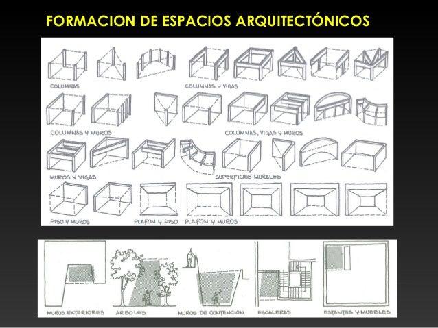 Fundamentaci n compositiva del proyecto arquitect nico for Dimensiones de espacios arquitectonicos