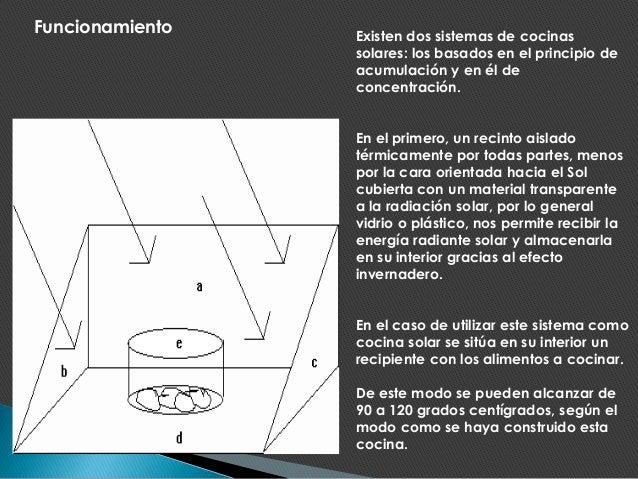 Fundamentaci n sustentable del proyecto arquitect nico for Cocinar a 90 grados
