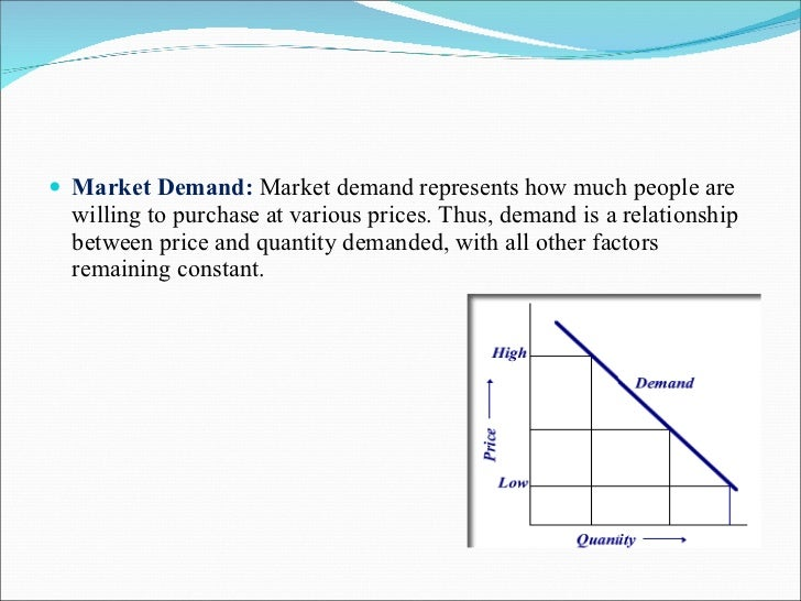 <ul><li>Market Demand:  Market demand represents how much people are willing to purchase at various prices. Thus, demand i...