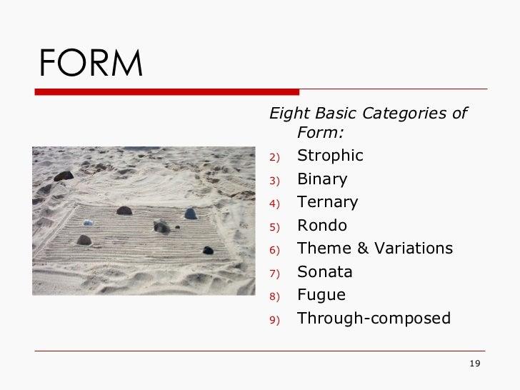 Fundamental Elements Of Music
