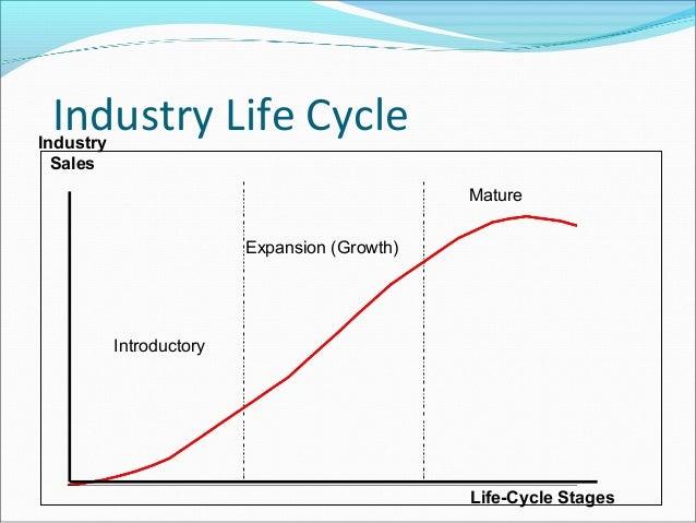 tesco industry life cycle