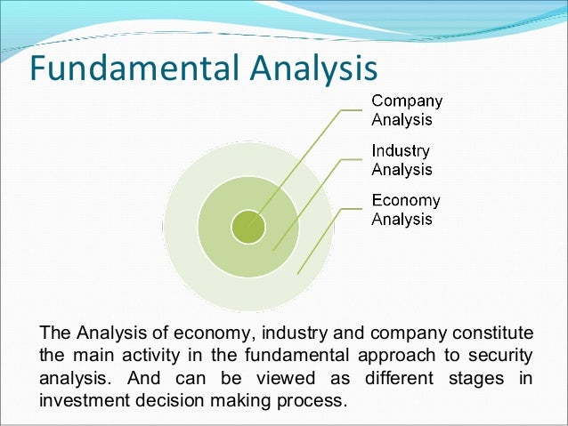 Security Fundamental Analysis