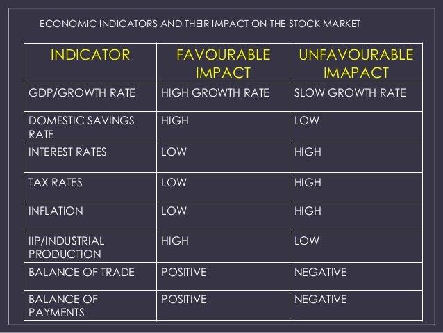 Forex market watch time