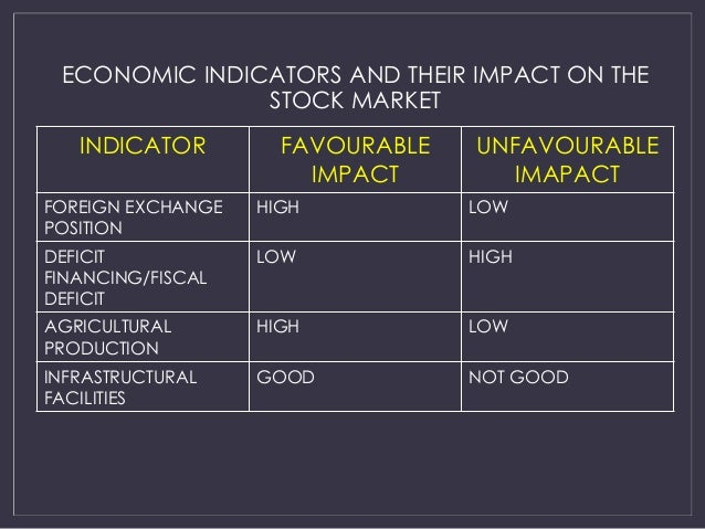 Fundamental Analysis Vs Technical Analysis Ppt Lowest Forex
