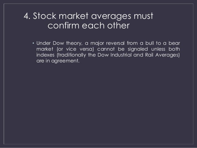 efficient market hypothesis and momentum strategy Other evidence concerns post-earnings-announcement stock price drift and intermediate-term price momentum  efficient market hypothesis  strategy of market.