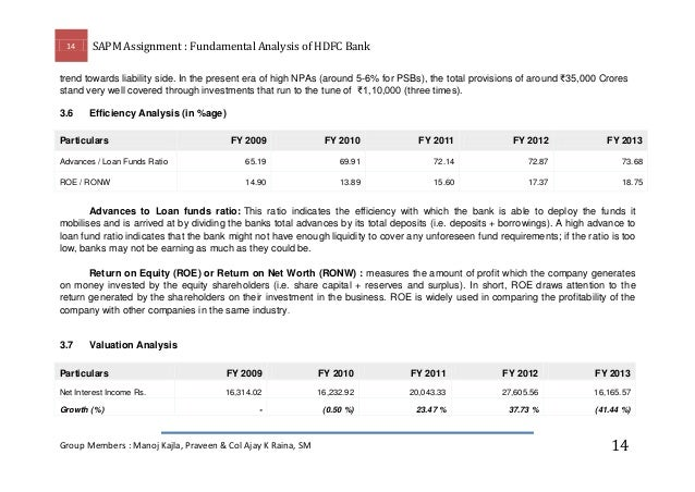hdfc bank bcg matrix analysis Hdfc bank has segregated it customers  bcg matrix or bcg analysis.