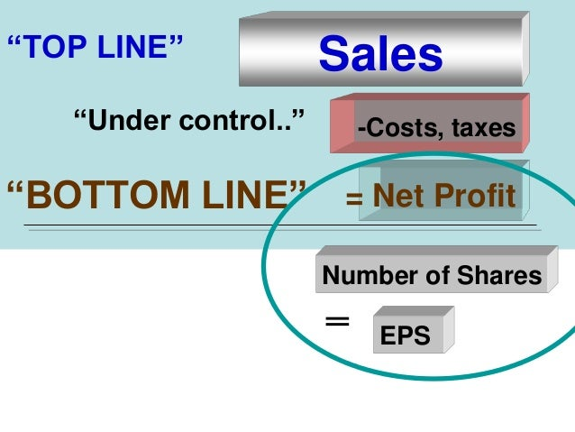 """""""TOP LINE"""" """"Under control..""""  Sales -Costs, taxes  """"BOTTOM LINE"""" = Net Profit Number of Shares  ═ EPS"""
