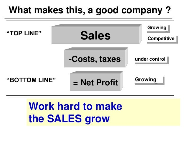 """What makes this, a good company ? """"TOP LINE""""  Growing  Sales -Costs, taxes  """"BOTTOM LINE""""  = Net Profit  Work hard to make..."""