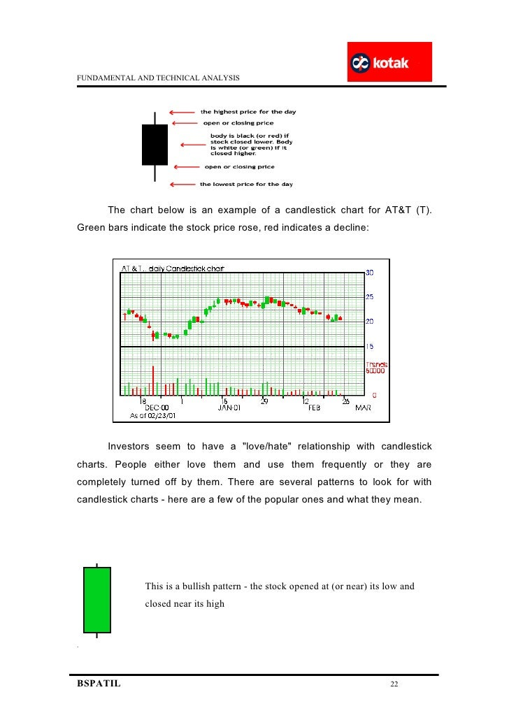 Kotak Mahindra Bank Ltd. (KTKM)