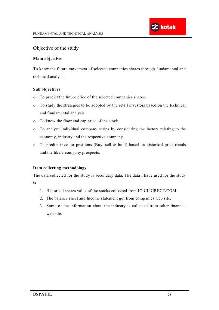 Technical Analysis and Charts of Kotak Mahindra Bank (KOTAKBANK)