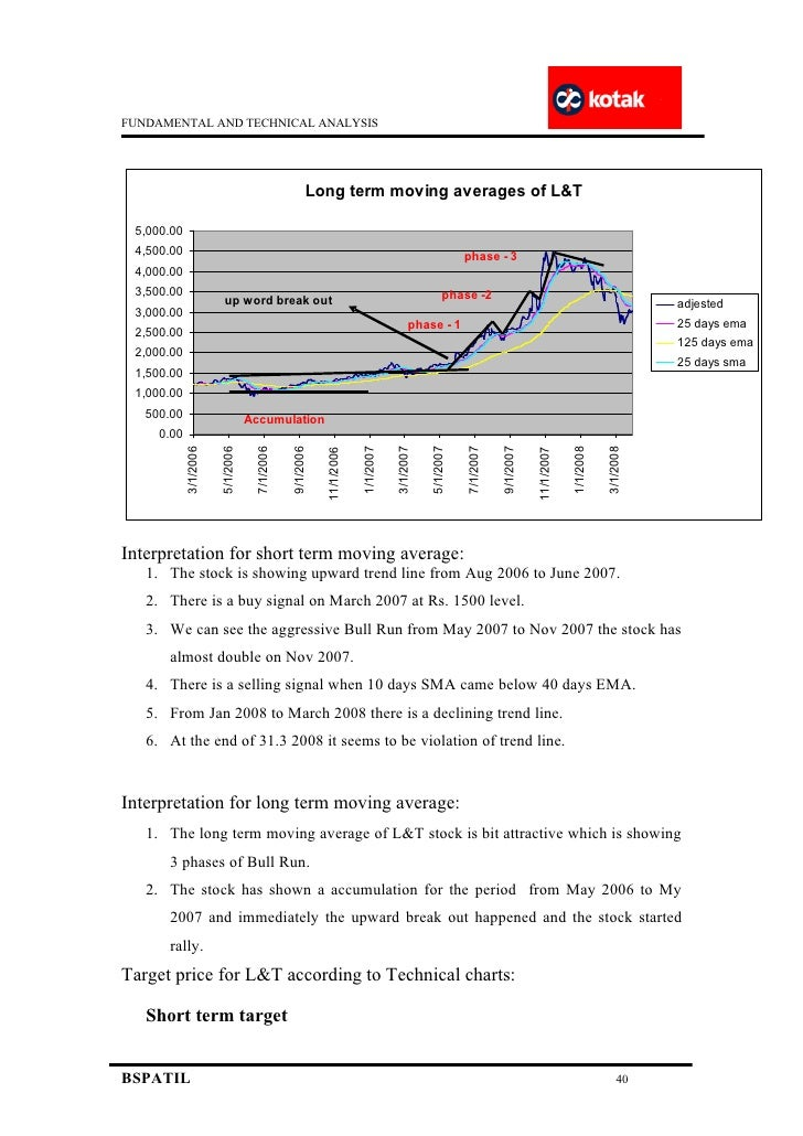 Kotak Life Insurance SWOT Analysis, Competitors & USP