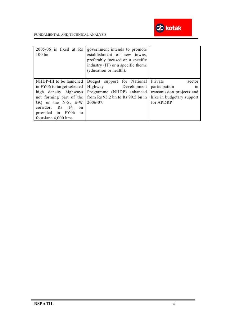"kotak mahindra pest analysis The post reform era: analysis on camel model  keywords: elite  banks, camels model, axis and kotak mahindra  challenges and  opportunities after liberalization"" south asian journal of socio-political."