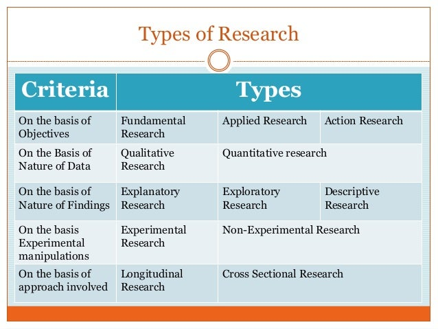 types of methods in research paper