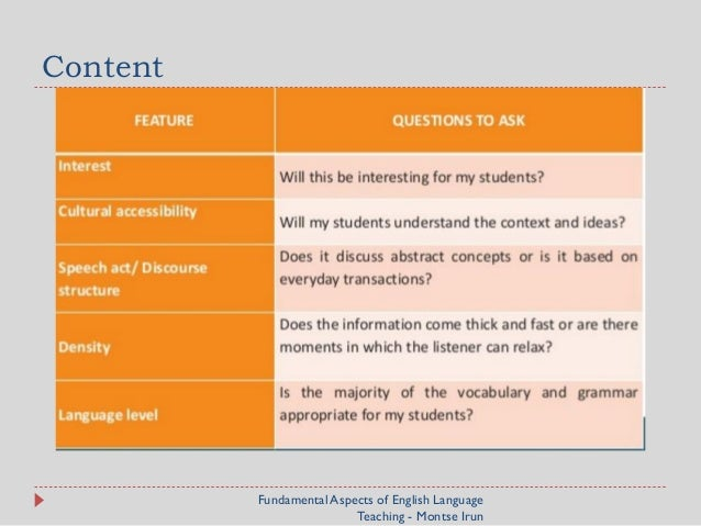 pdf The Copywriting Scorecard for