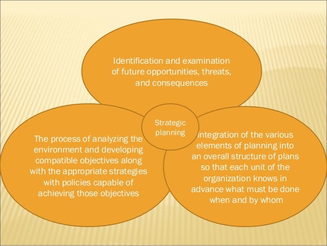 fundamental concept of educational planning What is strategic planning strategic planning is an organizational management activity that is used to set priorities, focus energy and resources, strengthen operations, ensure that employees and other stakeholders are working toward common goals, establish agreement around intended outcomes/results, and assess and adjust the organization's direction in response to a changing environment.
