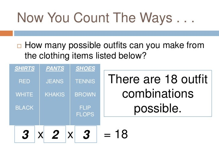 Fundamental counting principle powerpoint – Fundamental Counting Principle Worksheet