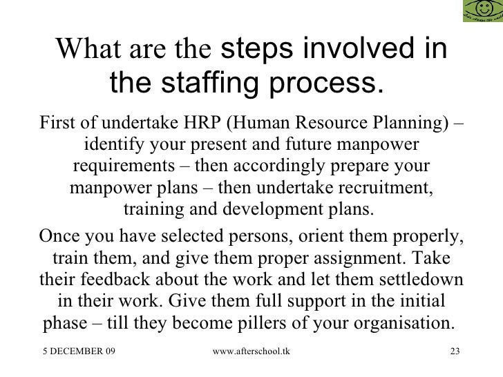 describe the internal and external factors to consider when planning the human resource requirements Consider internal factors when conducting human resources planning   otherwise, hr planning reacts to external factors without understanding the   functional, divisional or matrix structures require different staffing.