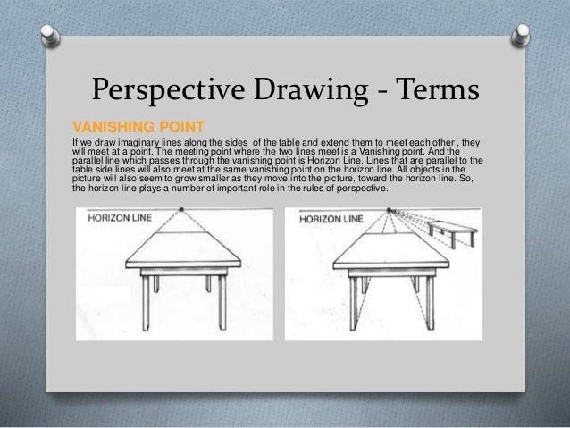Horizon Line Art Definition : Fundamental of drawing rajesh jain hawala