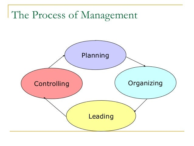fundamental of management This unit introduces students to a range of skills, techniques, technologies and  fundamental computer science concepts related to managing data within  software.