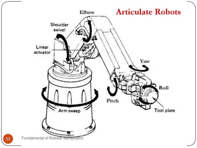 TL494 400W power voltage regulator inverter circuit together with Grounding And Bonding Systems further Ectb179 14a additionally Septic Tank Design Plan And Section additionally 5x8 Utility Trailer Plans. on welding diagrams
