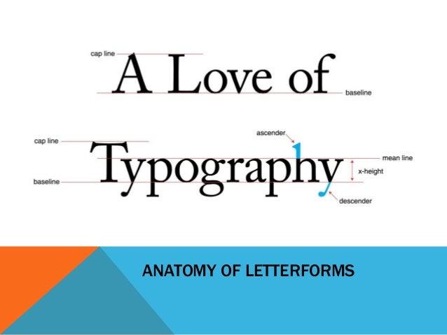 Fundamental of typography Slide 3