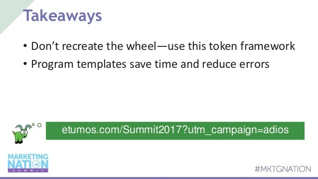 Fundamental Marketo Program Templates Edward Unthank Marketo Summit