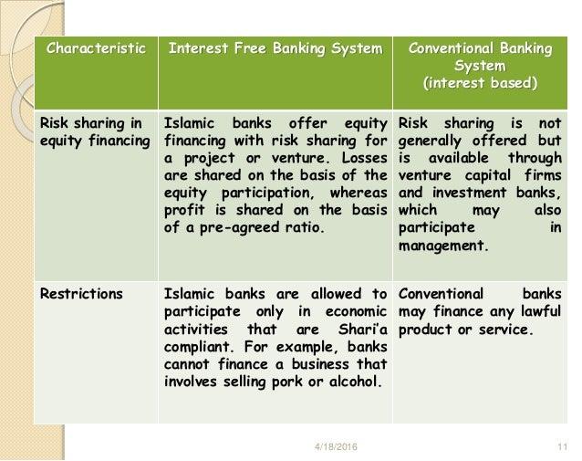 Fundamentals of Interest free banking (islamic Banking)
