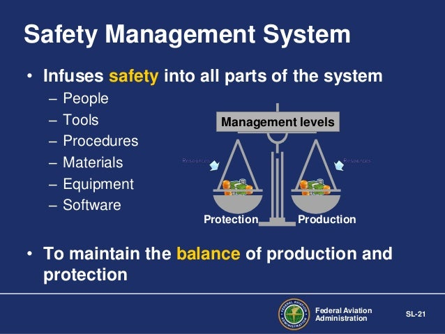 Safety Management Systems Sms Fundamentals Basics