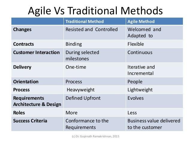 Fundamentals of agile methodologies part i for Agile methodology vs waterfall method