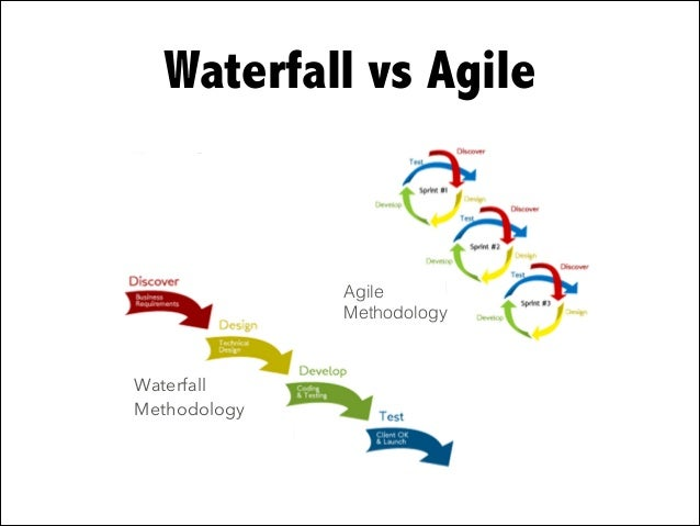 Fundamentals of agile product management for Waterfall vs design thinking