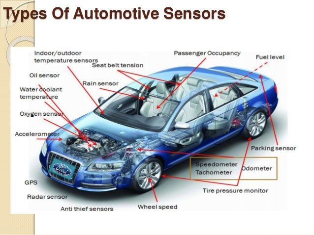 Automotive Electronics In Automobile Electronic Control Unit