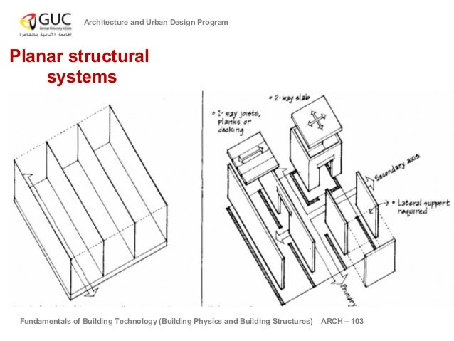 Fundamentals of building technology 03
