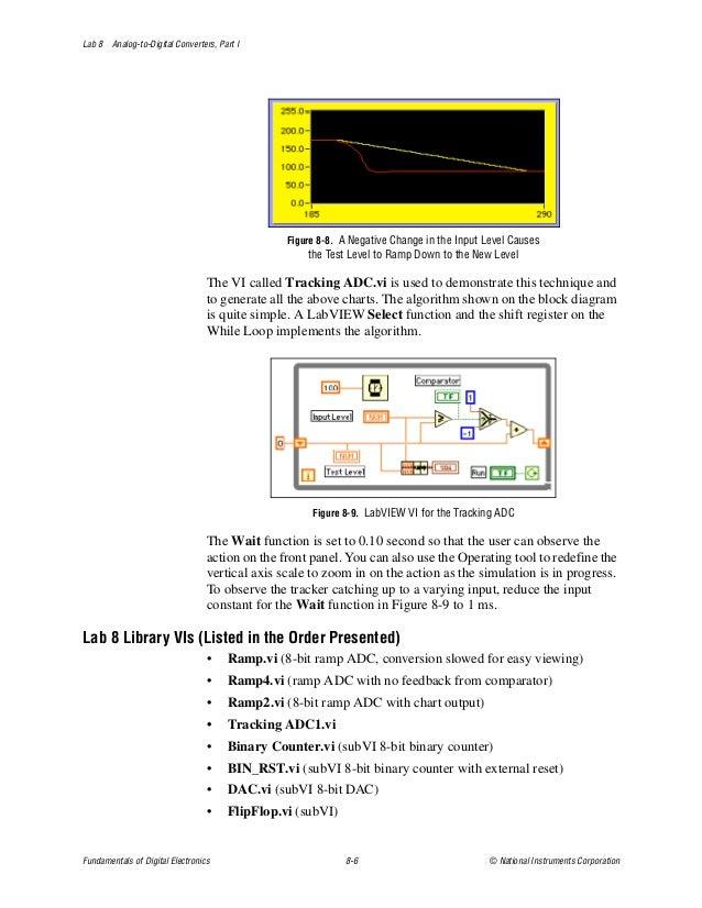 fundamentals of digital electronics Modern digital electronics by r p jain, 3rd edition, mcgraw hill - digital  design and  fundamentals of computer organization and design by  sivarama p.