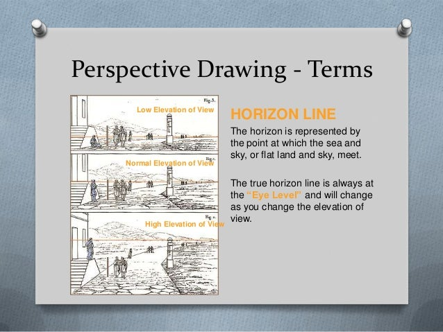 Drawing Smooth Lines Meaning : Fundamentals of drawing