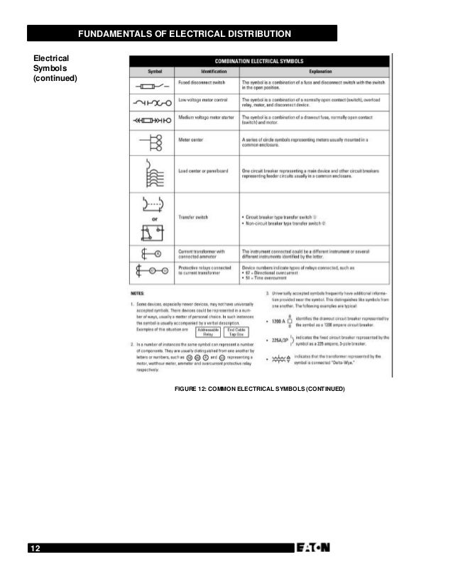 Fundamentals Of Electrical Distribution 13 638gcb1435075859