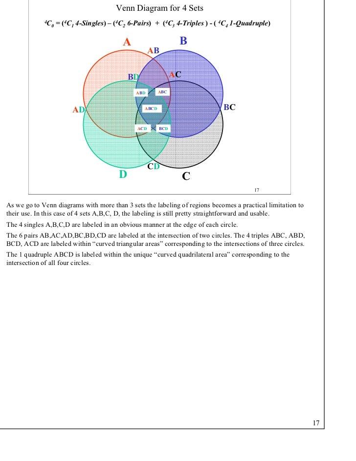 Matlab Venn Diagram 4 Sets All Kind Of Wiring Diagrams