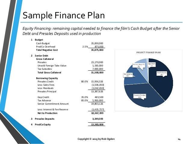 fundamentals of film finance
