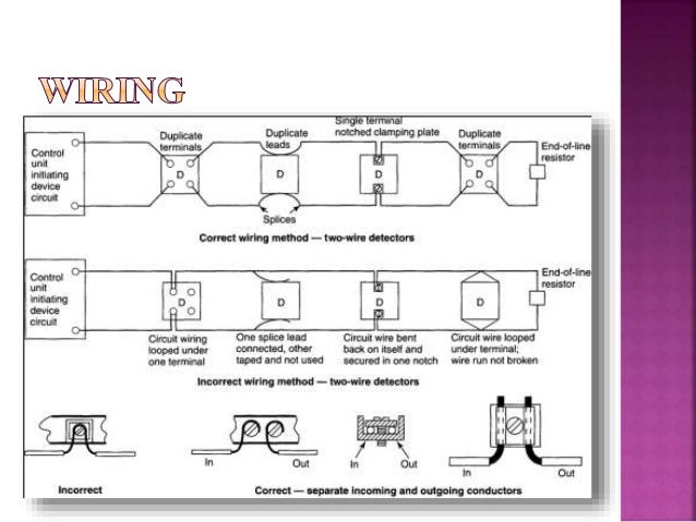 Fire Alarm Manual Call Point Wiring Diagram Somurich