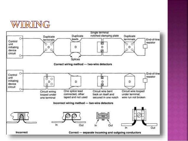 fundamentals of fire alarm system 27 638?cb=1452437124 fundamentals of fire alarm system fire alarm call point wiring diagram at honlapkeszites.co