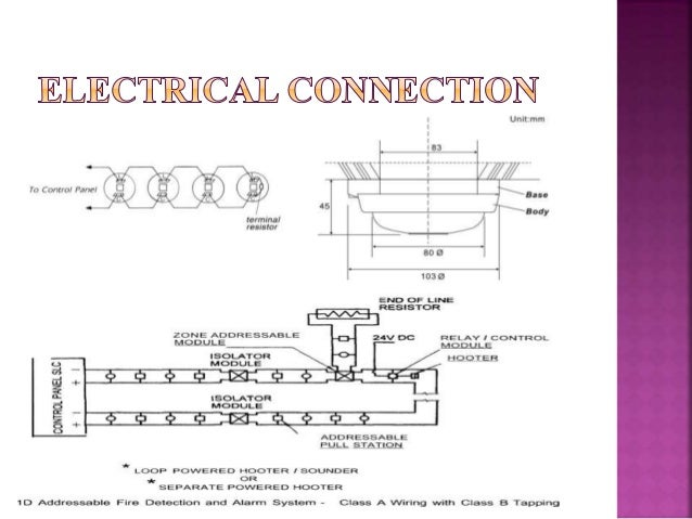 Class A Fire Alarm Wiring Diagram from image.slidesharecdn.com