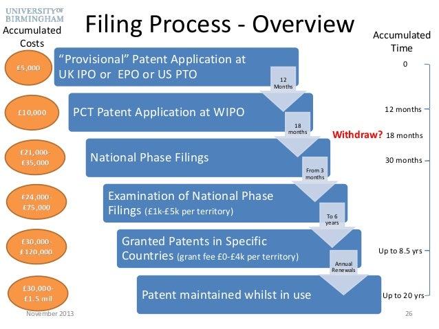 Trademark ipo examination process