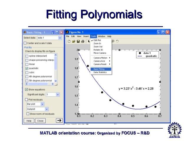 Fundamentals of matlab