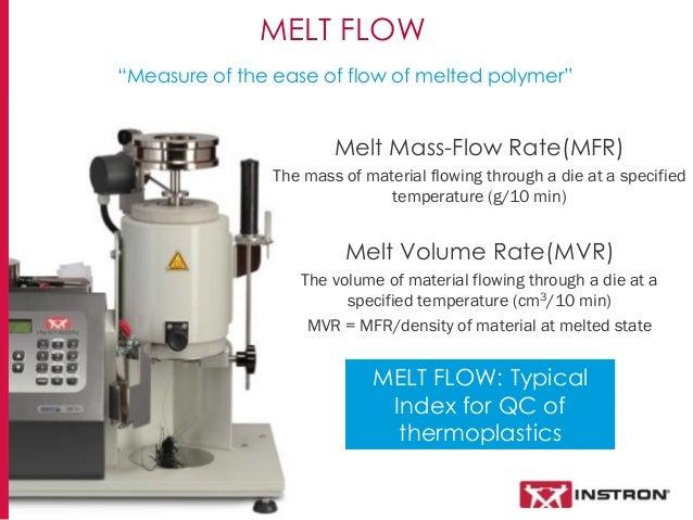 Flow Rate Tester : Fundamentals of melt flow testing