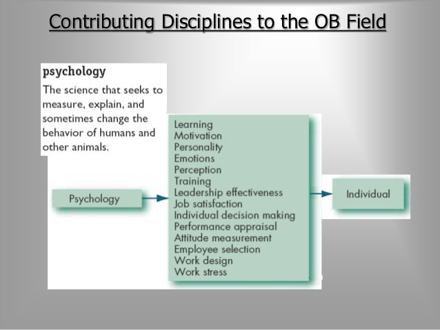 Contributing Disciplines to the OB Field