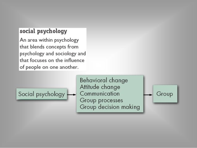 – Unit of Analysis:  Organizational System  –Group  Contributions to OB:   Group dynamics   Work teams   Communication ...