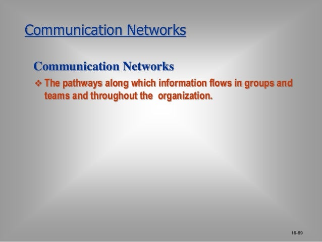 THE GRAPEVINE  An organization's informal  communication network.  3 CHARACTERS  1. It is not controlled by the management...