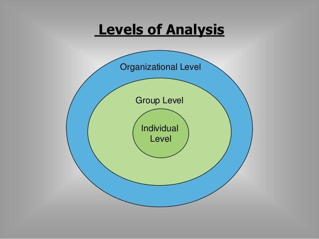 Levels of Analysis  Organizational Level  Group Level  Individual  Level