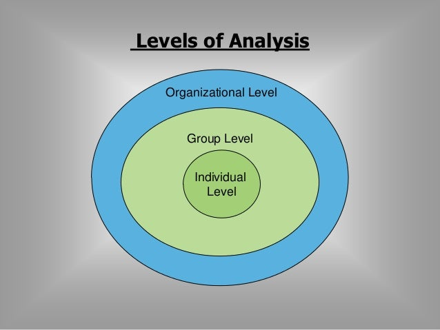 organization behavior understanding and benefiting from Get an answer for 'organizational behavior -- how can understanding it help a personwhere do you want to work and how can understanding organizational behavior.